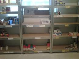 empty food bank