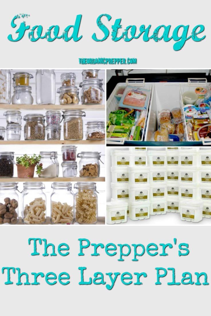 Food Storage: The Prepper\'s Three Layer Plan