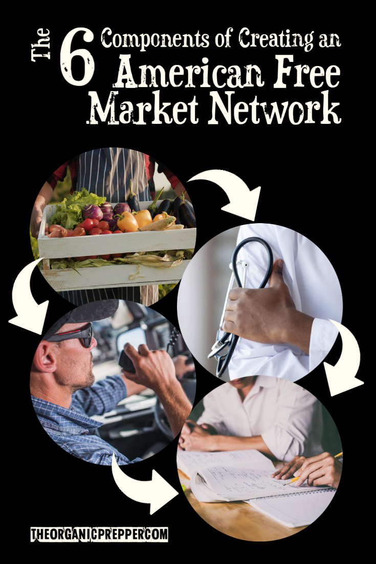 The 6 Components of Creating an American Free Market Network